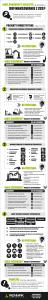 Infografika ZUS